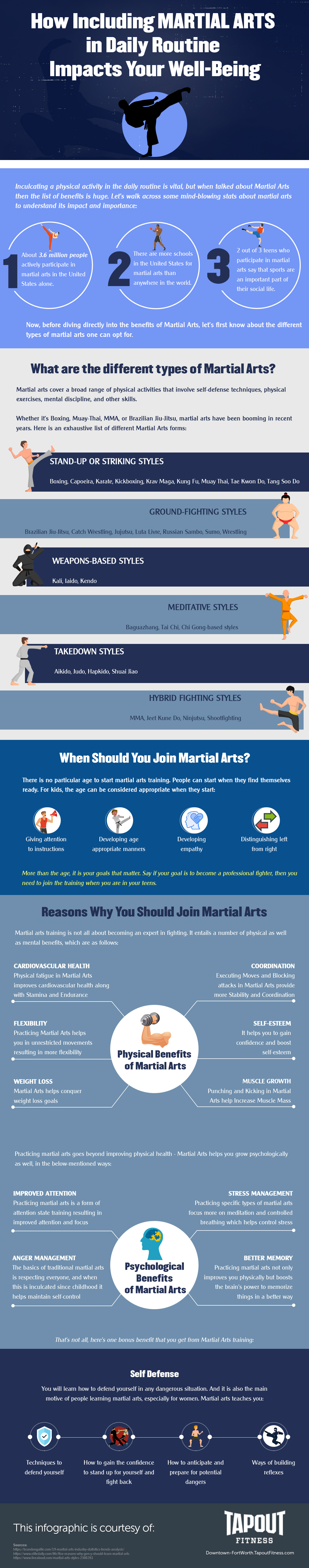 How martial arts can improve your well-being