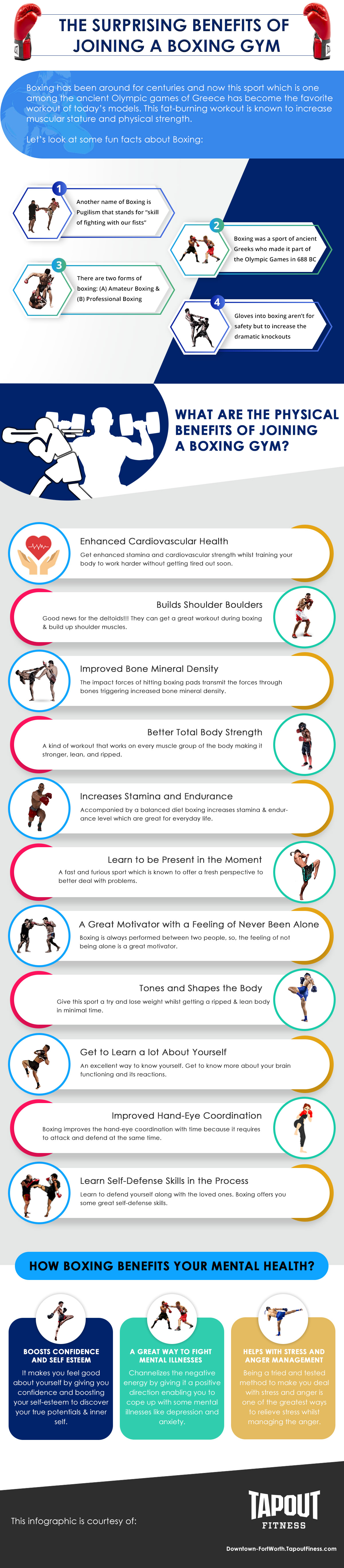 Surprising Benefits of Joining Boxing Gym - Infographic