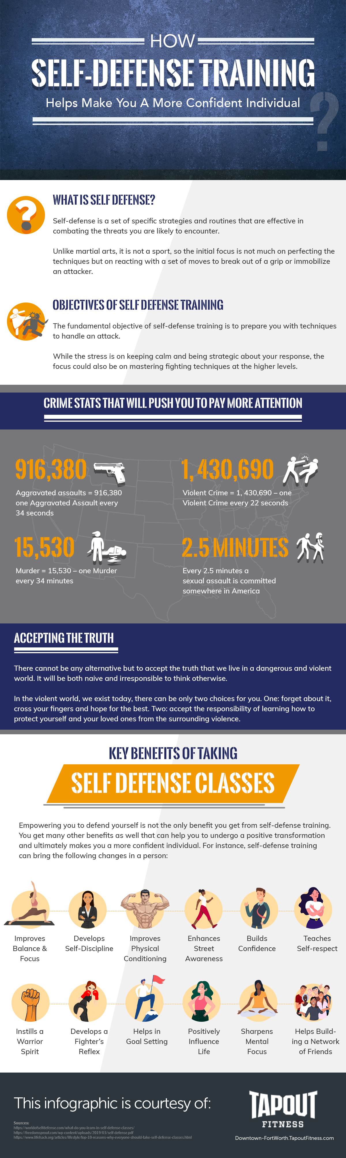 Self-Defense Makes You More Confident-Infographic