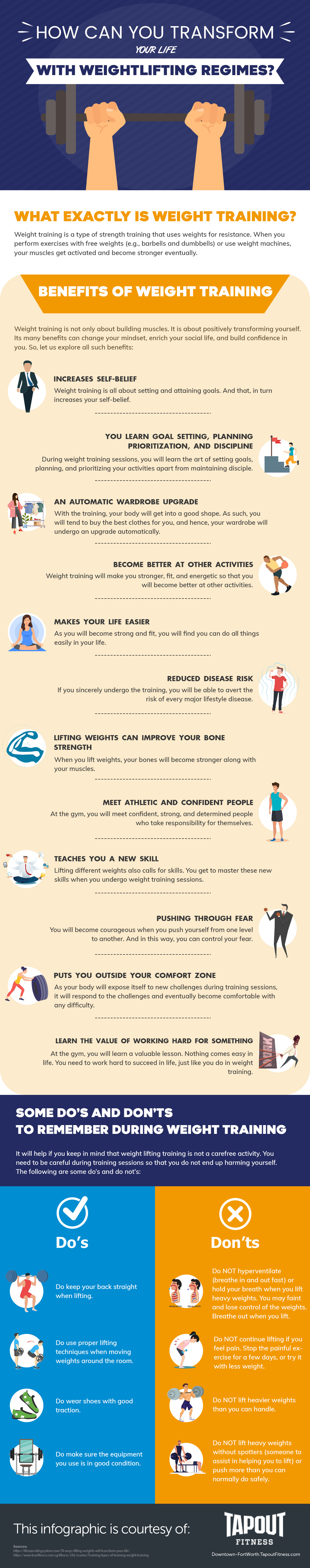 Transform Life with Weightlifting Infographic